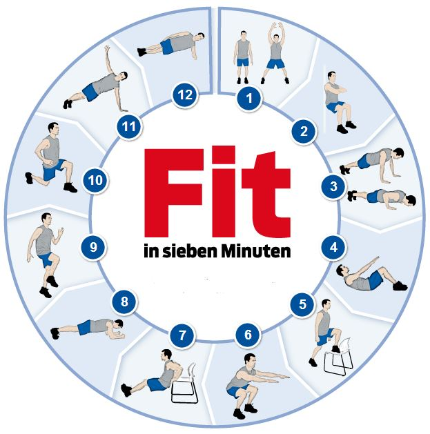 Fit in 7 Minuten pro Tag